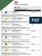 20110812kmpallcardsatrformtimeformracecardandformdata