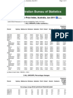 CPI Data