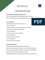 cdigocapitalmendoza-110415161709-phpapp01