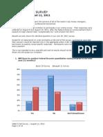 CNBC Fed Survey - August 11, 2011