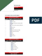 Index Am Eng