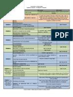 TABLA Pre-Requisitos y Co-Requisitos MEIF