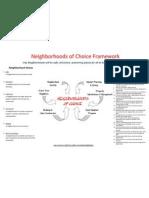 neighborhoods of choice framework