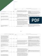 Updated Savings Analysis of Sebac Agreement
