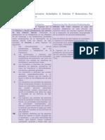 Diferencia Entre Honorarios Asimilados a Salarios Y Honorarios Por Servicios Profesionales
