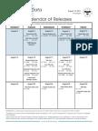 US Financial Data Weekly via STL Federal Reserve Bank