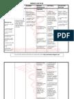 SAMPLE NCP for Pneumonia