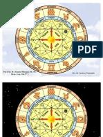 Zodiaco Masonico