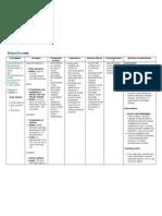 Beclomethasone Dipropionate (Drug Study)- www.RNpedia.com