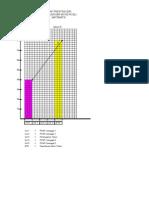 Contoh Format Graf Prestasi Diri Murid
