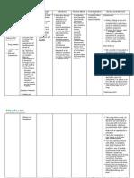 Cholestyramine (Drug Study)