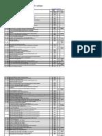 ICAO Manuals(20080506)