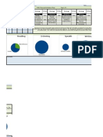 Placement Test Evaluation