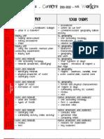 LRP Content 11-12