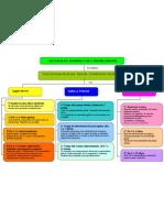 etapasdelesquemacorporal-090528145100-phpapp02