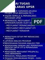 Senarai Tugas Penyelaras Upsr - Mohd Anuar