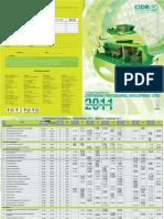 CIDB - CPD Training Calendar 2011