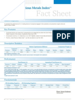 Dow Jones Precious Metals Index Fact Sheet