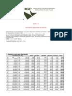 Tabela-de-Custas-e-Emolumentos-2011-3-certo