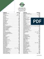 2012 SHOT Show Exhibitor List