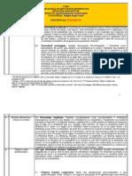 Modelo de Bitácora Conceptual