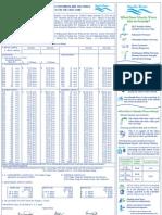 2011 Tariff Rates