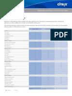 CitrixNetScaler DataSheet