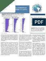 Actitudes Hacia Gobiernos Militares en America Latina[1]