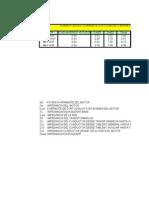 Calculo Icc y Ocupacion de Conductor en Ducto