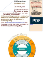 Technology Day 2 PDF