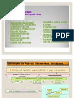 fuerzas-091114142831-phpapp01