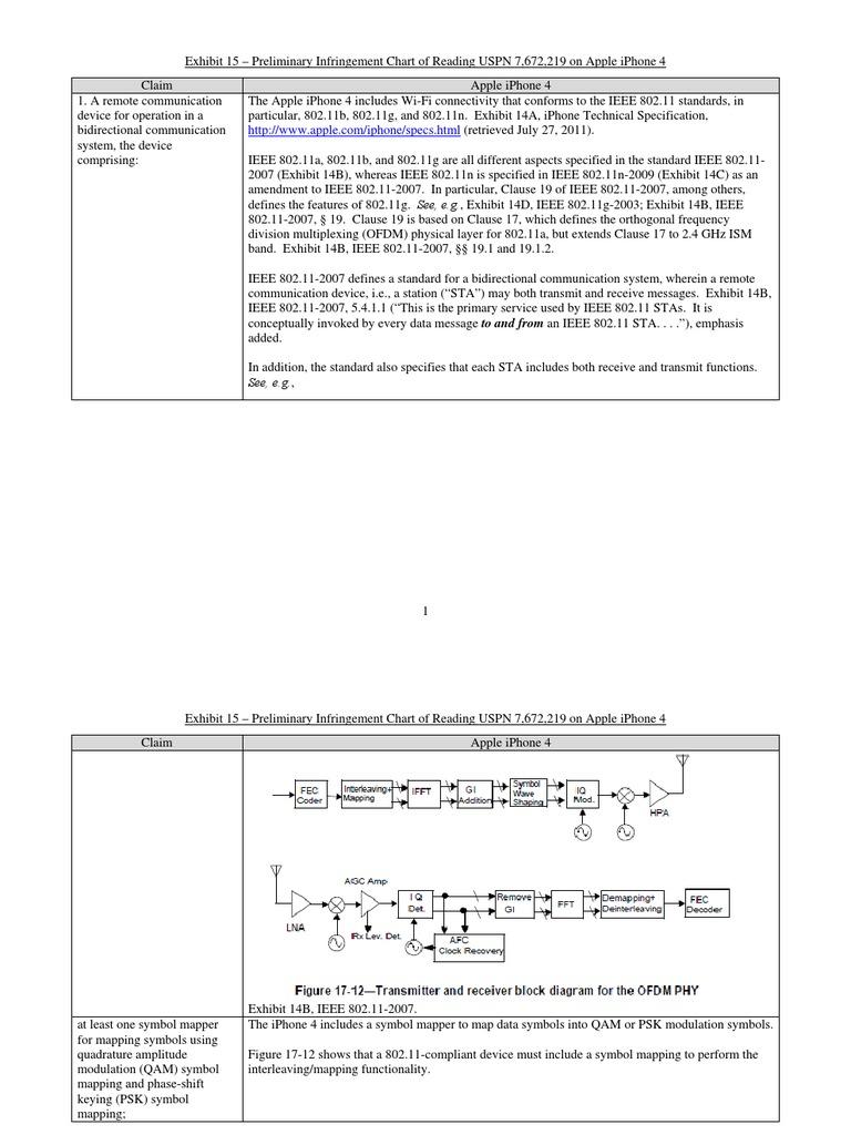 Htc 219 Claim Chart Iphone Ieee 80211 Modulation Block Diagram 4