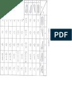 Tabela_integrais