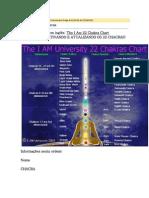 Tabela Dos 22 Chacras