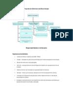 Estrutura da Manutenção Atribuições Responsabilidade