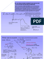 Cinéticas que no se someten a M-M