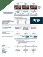 Consumo de combustible de Tucson 2011 (IX35)