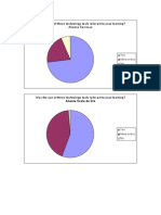 Results of the Alianza Survey for the 1st semester