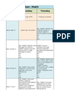 2009-2010 LPBS Math Objective Tracker DRAFT