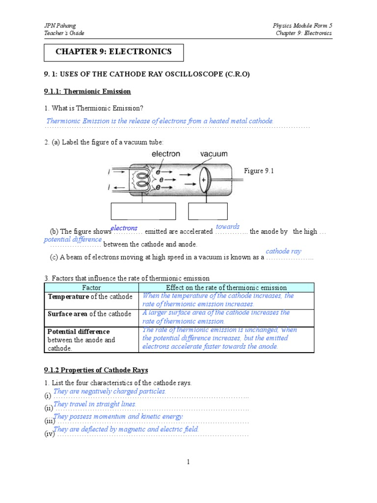 Chapter 9 Electronicsteachers Guide Semiconductors Doping Diode Circuit Symbol With Anode Cathode Labeled Semiconductor