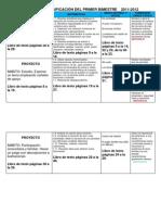 2do Grado - Bloque 1 - Dosificación de Competencias