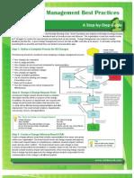 Change Management Best Practices