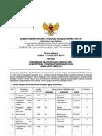 an Penerimaan Calon Pegawai Negeri Sipil Kementerian Koordinator Bidang Kesra Tahun Anggaran 2010