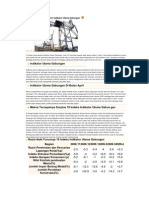 10 Indeks Ekonomi Indikator Utama Gabungan
