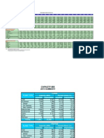 Power Statistics 2010