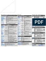 Blueprint css framework version 101 cheat sheet cascading mscrm 2011 javascript development cheat sheet malvernweather