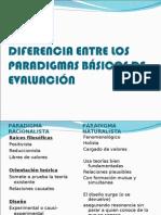 Diferencia Entre Los Paradigm As bÁsicos de EvaluaciÓn