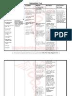 SAMPLE NCP for Diabetes Insipidus
