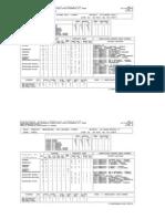 organici medie 2009-2010