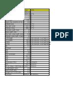 Hydro Static Data 13m Draft